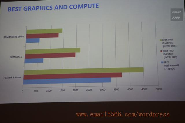 IMG_4679 intel 極速效能解禁-k版 ssd 730體驗會 Intel 極速效能解禁-K版 SSD 730體驗會 IMG 4679