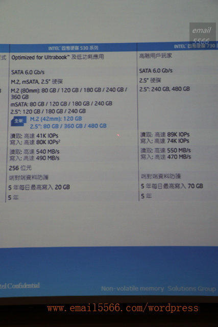 IMG_4719 intel 極速效能解禁-k版 ssd 730體驗會 Intel 極速效能解禁-K版 SSD 730體驗會 IMG 4719