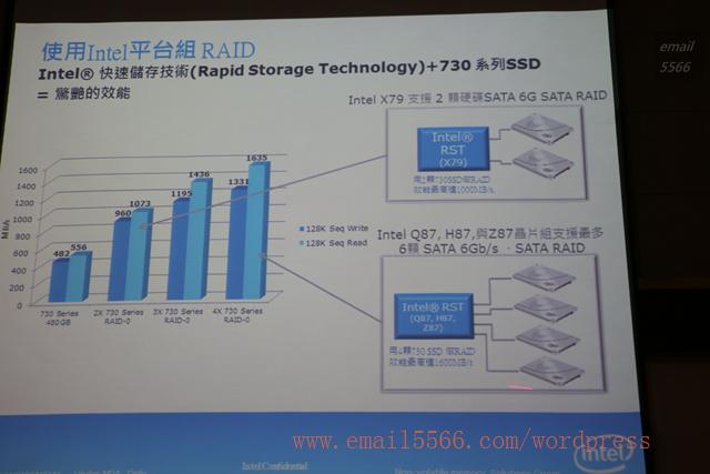 IMG_4726 intel 極速效能解禁-k版 ssd 730體驗會 Intel 極速效能解禁-K版 SSD 730體驗會 IMG 4726