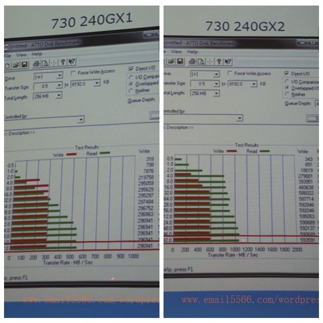 IMG_4733-1 intel 極速效能解禁-k版 ssd 730體驗會 Intel 極速效能解禁-K版 SSD 730體驗會 IMG 4733 1