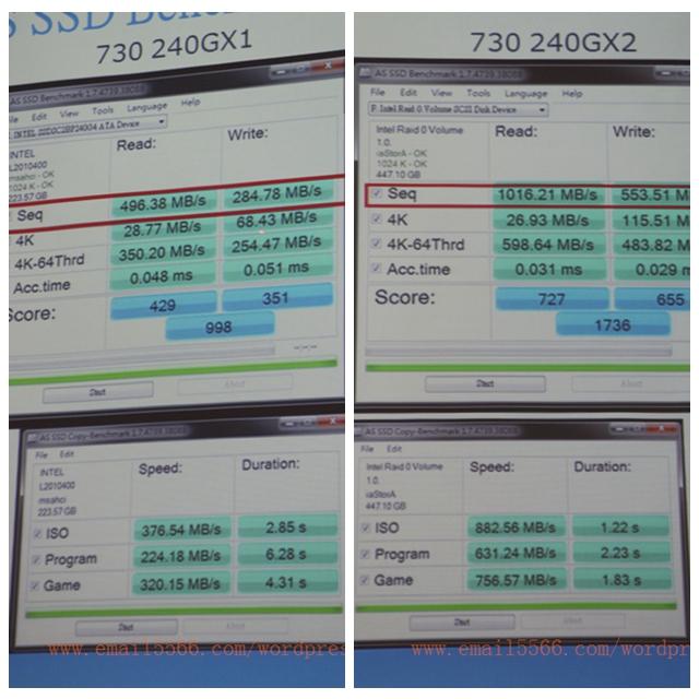IMG_4736-1 intel 極速效能解禁-k版 ssd 730體驗會 Intel 極速效能解禁-K版 SSD 730體驗會 IMG 4736 1