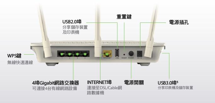 DIR-880L-post 機王 d-link ac1900雙頻gigabit dir-880l [開箱] 機王 D-LINK AC1900雙頻Gigabit DIR-880L DIR 880L post
