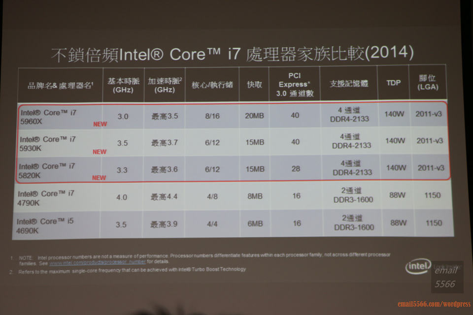 IMG_1803  Intel X99平台效能大解密 & 4K影音應用新世代 IMG 1803