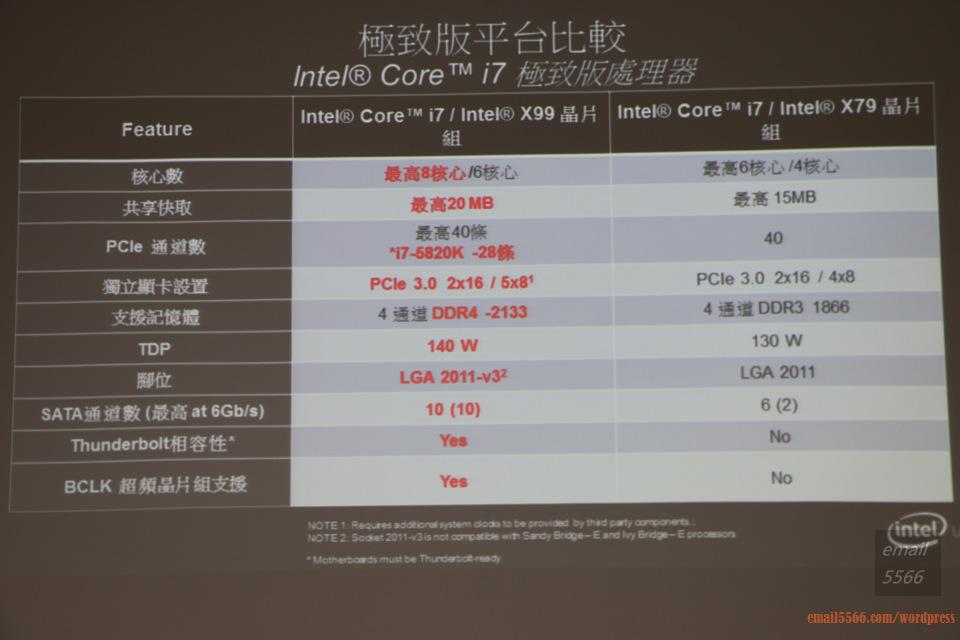 IMG_1805  Intel X99平台效能大解密 & 4K影音應用新世代 IMG 1805