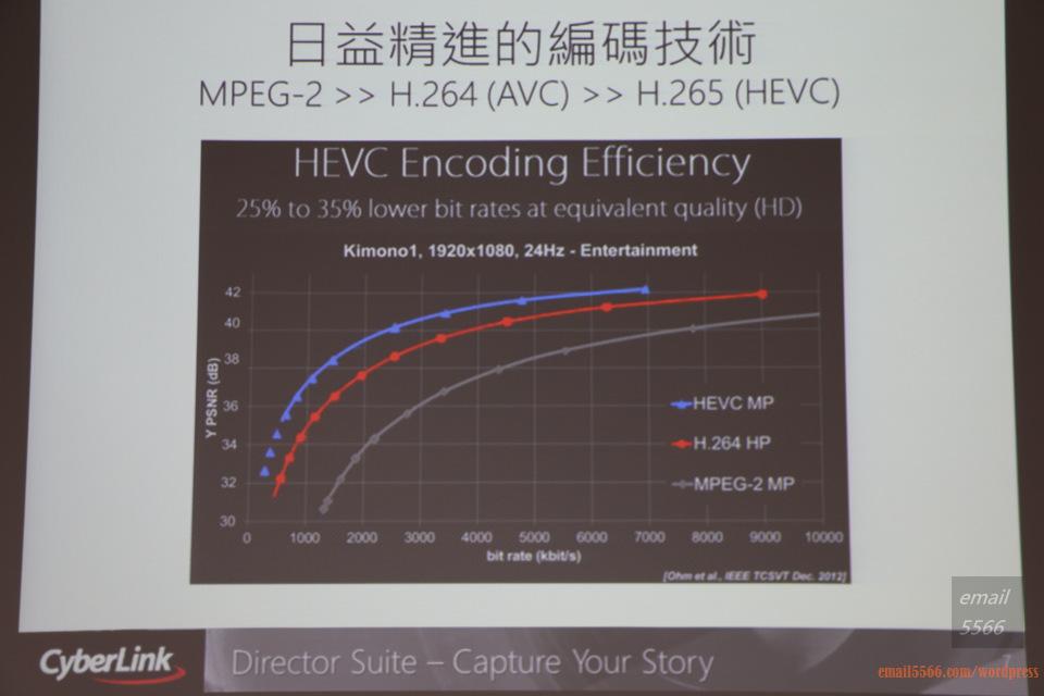 IMG_1832  Intel X99平台效能大解密 & 4K影音應用新世代 IMG 1832