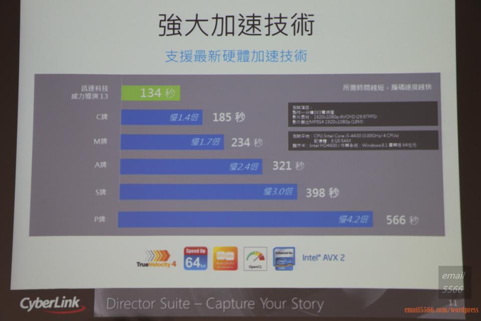 IMG_1839  Intel X99平台效能大解密 & 4K影音應用新世代 IMG 1839
