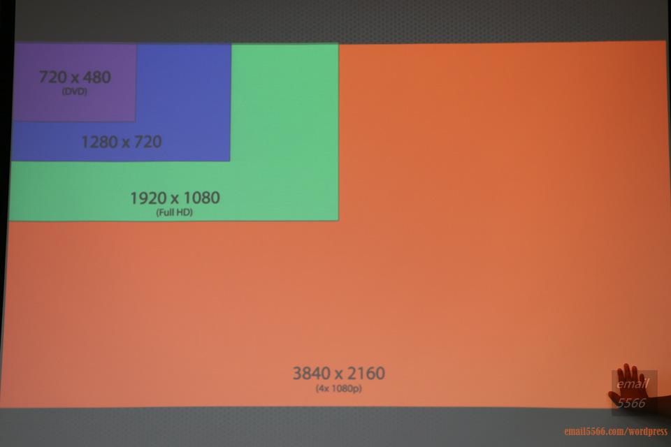 IMG_1849  Intel X99平台效能大解密 & 4K影音應用新世代 IMG 1849