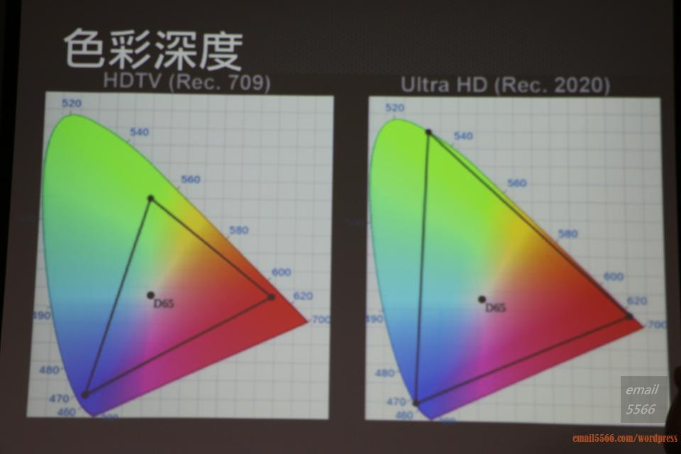 IMG_1850  Intel X99平台效能大解密 & 4K影音應用新世代 IMG 1850