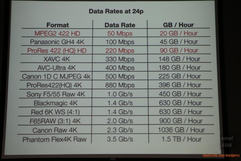 IMG_1852  Intel X99平台效能大解密 & 4K影音應用新世代 IMG 1852