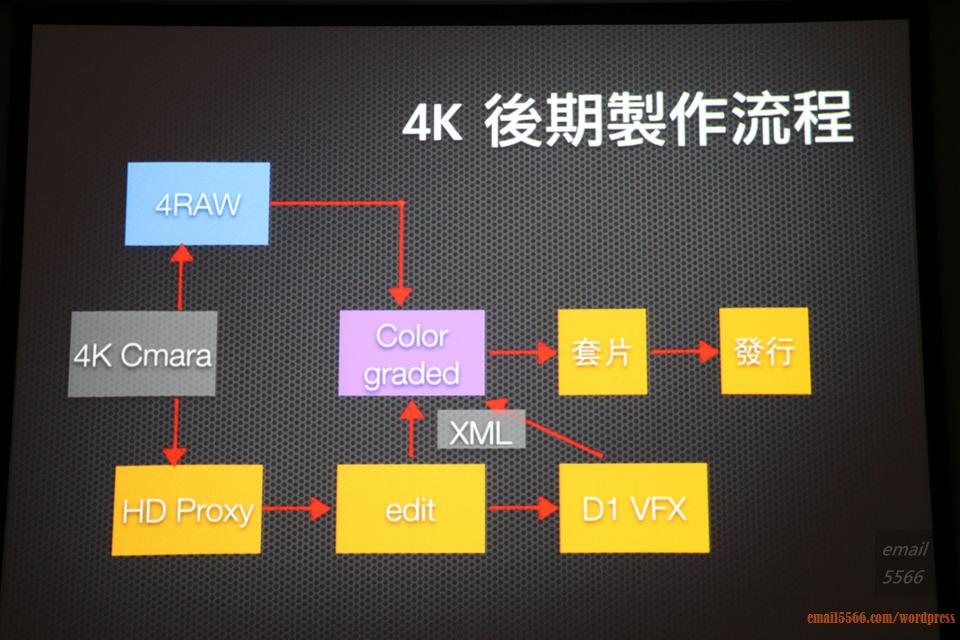 IMG_1857  Intel X99平台效能大解密 & 4K影音應用新世代 IMG 1857
