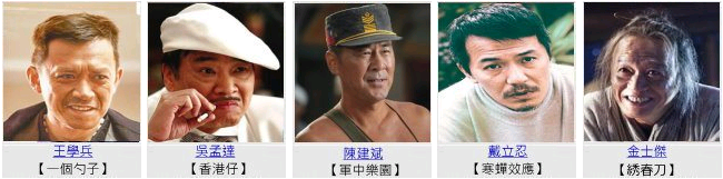 Supporting Actor 第51屆金馬獎-頒獎典禮 20141122HD Supporting Actor