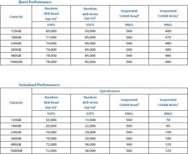 3f1bb86f971c1273bd948ccfc10361a9 第6代Intel Core處理器暨平台 超越極限-效能解放體驗會 第6代Intel Core處理器暨平台 超越極限-效能解放體驗會 3f1bb86f971c1273bd948ccfc10361a9 640x526