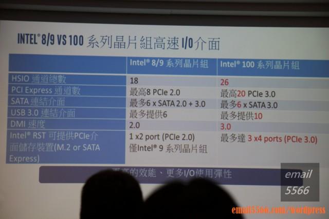 IMG_2919 第6代Intel Core處理器暨平台 超越極限-效能解放體驗會 第6代Intel Core處理器暨平台 超越極限-效能解放體驗會 IMG 2919 640x427