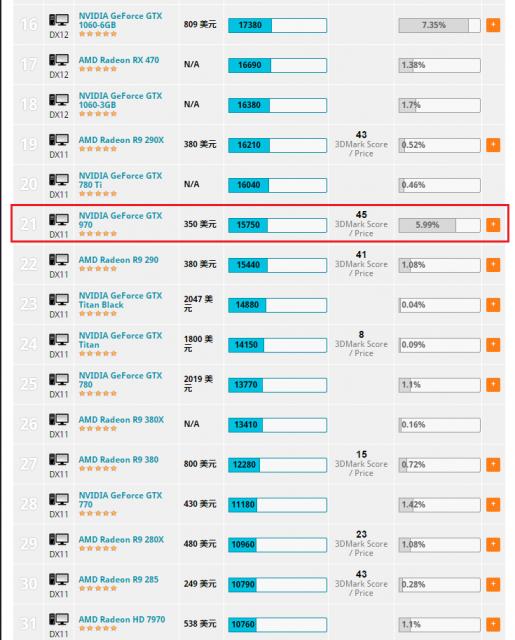 amd-480-14 [開箱] 微星MSI Radeon RX 480 ARMOR 8G OC 鎧甲貓 顯示卡 [開箱] 微星MSI Radeon RX 480 ARMOR 8G OC 鎧甲貓 顯示卡 AMD 480 14 515x640