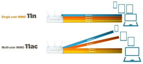 n150709001720150709162224 [開箱] D-Link DIR-895L AC5300 雙核三頻Gigabit無線路由器&DWA-192 USB雙頻無線網卡 [開箱] D-Link DIR-895L AC5300 雙核三頻Gigabit無線路由器&DWA-192 USB雙頻無線網卡 N150709001720150709162224