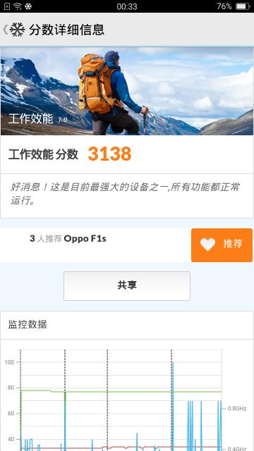 screenshot_2016-09-27-00-33-40-37 OPPO F1s 開箱測試-致敬I6 plus外型 OPPO F1s 開箱測試-致敬I6 plus外型 Screenshot 2016 09 27 00 33 40 37 360x640