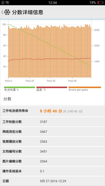 screenshot_2016-09-27-12-34-57-96 OPPO F1s 開箱測試-致敬I6 plus外型 OPPO F1s 開箱測試-致敬I6 plus外型 Screenshot 2016 09 27 12 34 57 96 360x640