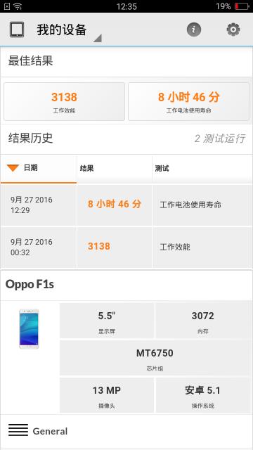 screenshot_2016-09-27-12-35-36-19 OPPO F1s 開箱測試-致敬I6 plus外型 OPPO F1s 開箱測試-致敬I6 plus外型 Screenshot 2016 09 27 12 35 36 19 360x640