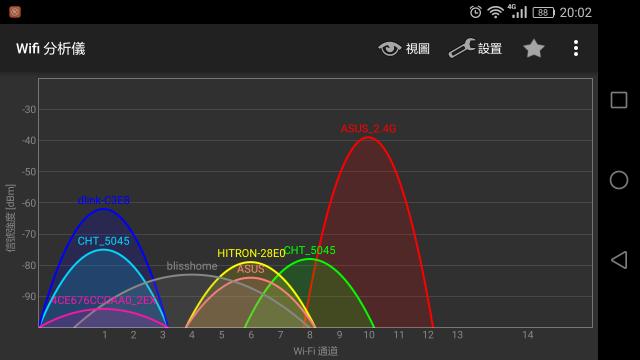 screenshot_2016-10-16-20-02-10 [開箱] D-Link DIR-895L AC5300 雙核三頻Gigabit無線路由器&DWA-192 USB雙頻無線網卡 [開箱] D-Link DIR-895L AC5300 雙核三頻Gigabit無線路由器&DWA-192 USB雙頻無線網卡 Screenshot 2016 10 16 20 02 10 640x360