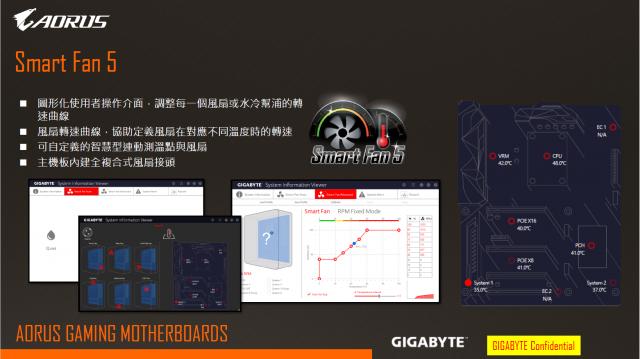 [開箱] 來自技嘉科技gigabyte的頂級電競品牌 GA-Z270X-Gaming 5  AORUS Gaming Series 主機板 [開箱] 來自技嘉科技gigabyte的頂級電競品牌 GA-Z270X-Gaming 5  AORUS Gaming Series 主機板 FAN 1 640x359