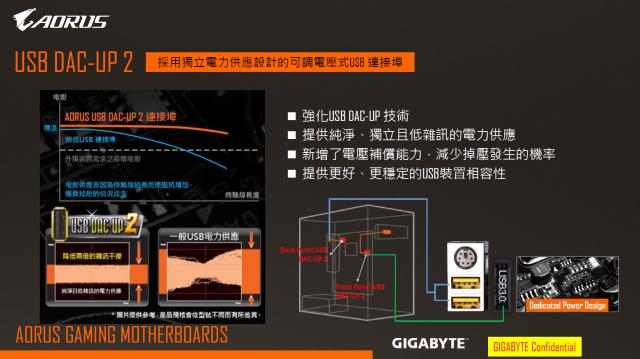 [開箱] 來自技嘉科技gigabyte的頂級電競品牌 GA-Z270X-Gaming 5  AORUS Gaming Series 主機板 [開箱] 來自技嘉科技gigabyte的頂級電競品牌 GA-Z270X-Gaming 5  AORUS Gaming Series 主機板 USB 640x359