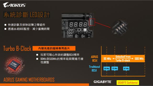 [開箱] 來自技嘉科技gigabyte的頂級電競品牌 GA-Z270X-Gaming 5  AORUS Gaming Series 主機板 [開箱] 來自技嘉科技gigabyte的頂級電競品牌 GA-Z270X-Gaming 5  AORUS Gaming Series 主機板 debug 640x362