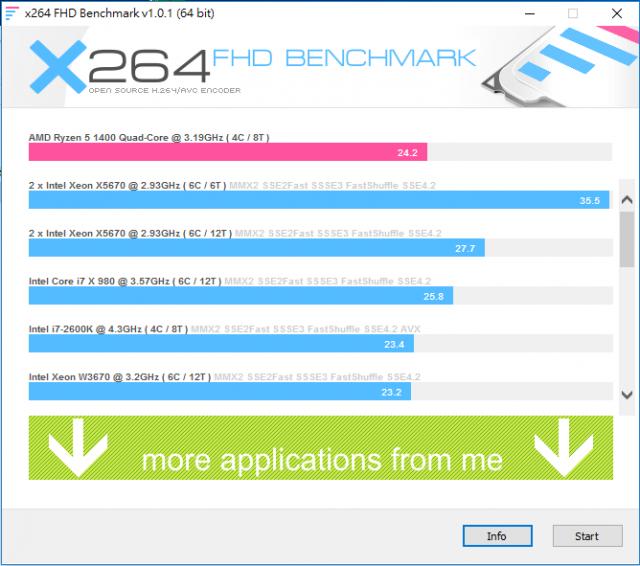 [開箱] 窮人四核八線程 AMD Ryzen 5 1400+ASUS PRIME A320M-K+ASUS RADEON RX550 [開箱] 窮人四核八線程 AMD Ryzen 5 1400+ASUS PRIME A320M-K+ASUS RADEON RX550 X264 FHD Benchmark 640x566