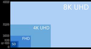 samsung qled 8k Samsung QLED 8K Smart TV 三星量子8K智慧型電視 體驗會 1424111716 1352928627 n 300x163