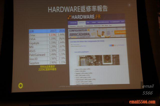 hardware x570主機板 2019 XF 台中網聚-電腦夏日祭 IMG 0565 640x427