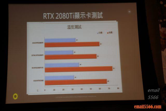 ZOTAC 索泰-溫度測試 x570主機板 2019 XF 台中網聚-電腦夏日祭 IMG 0573 640x427