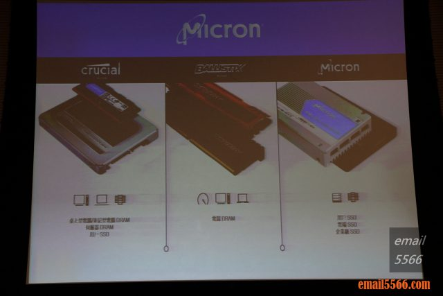 Micron product line