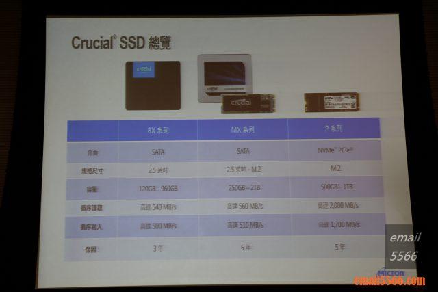 crucial SSD x570主機板 2019 XF 台中網聚-電腦夏日祭 IMG 0721 640x427
