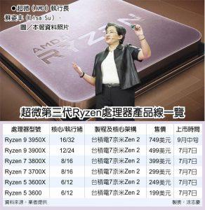 AMD3代 晶圓代工