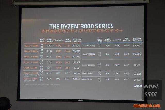 AMD3代 INTEL9代 價格核心比較表