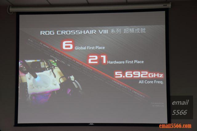 ROG Crosshair VIII 超頻成就