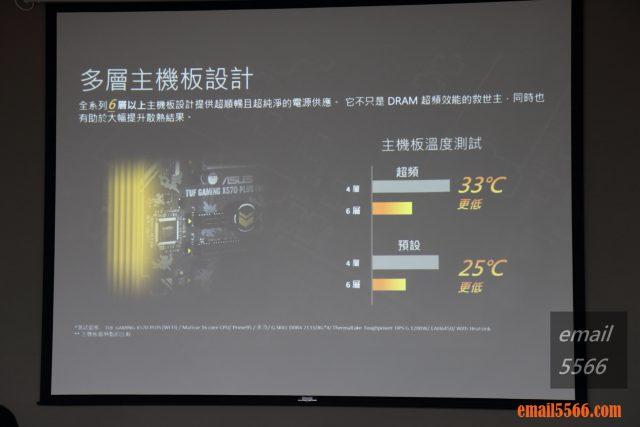 TUF Gaming X570和PRIME X570 6層PCB