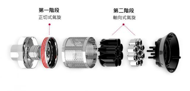 LG CordZero™ A9+濕拖無線吸塵器-雙渦輪氣旋