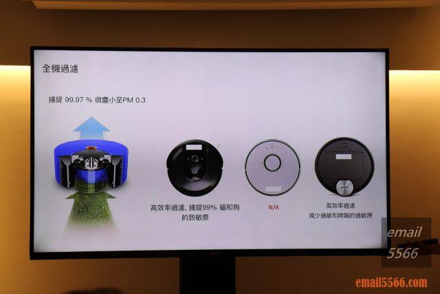 Dyson 360 Heurist 智能吸塵機器人 過濾過敏原並釋出乾淨空氣-恆隆行