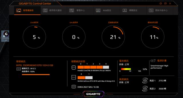 GIGABYTE AERO 15 X9 AI智慧筆電-智慧儀表板
