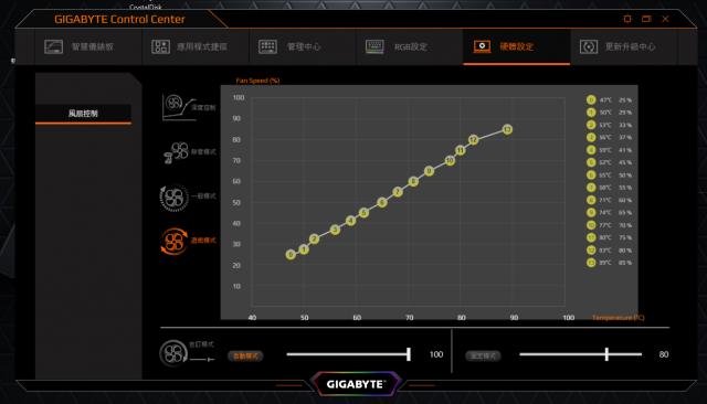 GIGABYTE AERO 15 X9 AI智慧筆電-散熱模式風扇設定