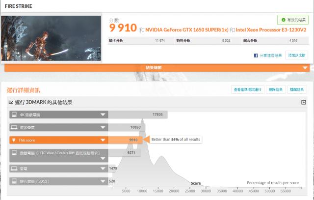 Zotac GTX 1650 Super 開箱-3DMark Fire Strike
