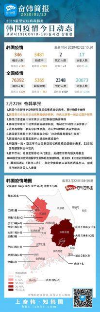 韓國幾乎全境淪陷 15個地方行政區出現病例-更新20200222 武漢肺炎 武漢肺炎守不住-武漢2020年01月23號10點 封城 1RLYgoW 206x640