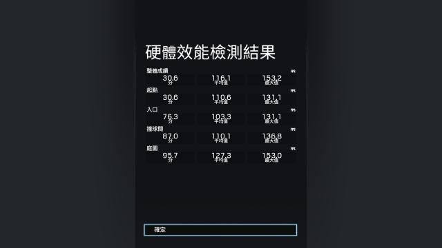 聯想 Legion Y540 電競筆電-GTX 1650+I5H+144Hz 窮人專用機 26888-虹彩六號畫值設定 最高 效能測試FPS值 legion y540 聯想 Legion Y540 電競筆電-GTX 1650+I5H+144Hz 窮人專用機 26888 Lenovo Legion Y540 Gaming Laptop Rainbow Six Siege Performance test high 640x360