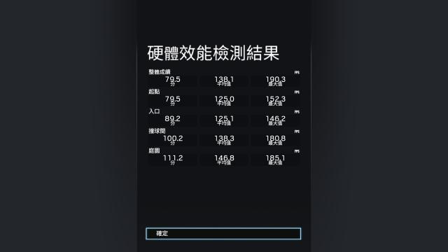 聯想 Legion Y540 電競筆電-GTX 1650+I5H+144Hz 窮人專用機 26888-虹彩六號畫值設定 低 效能測試FPS值 legion y540 聯想 Legion Y540 電競筆電-GTX 1650+I5H+144Hz 窮人專用機 26888 Lenovo Legion Y540 Gaming Laptop Rainbow Six Siege Performance test low 640x360