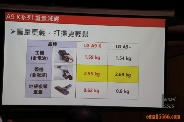 LG A9 K系列 WiFi 濕拖無限吸塵器 X Mobile01網友獨家體驗會-A9K系列,重量減輕