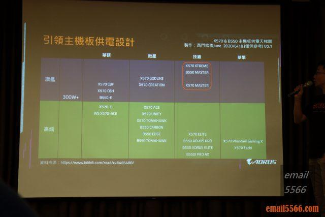 2020 AORUS x AMD 玩家體驗會-AORUS系列 新旗艦級主機板---B550 AORUS MASTER