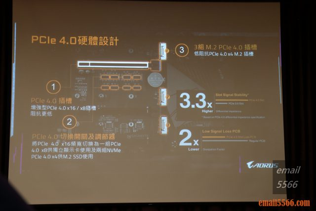 2020 AORUS x AMD 玩家體驗會-PCIe 4.0 硬體設計