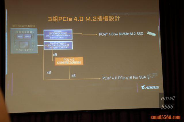 2020 AORUS x AMD 玩家體驗會-將PCIe 4.0 x16頻寬切換為一組PCIe 4.0 x8供獨立顯示卡