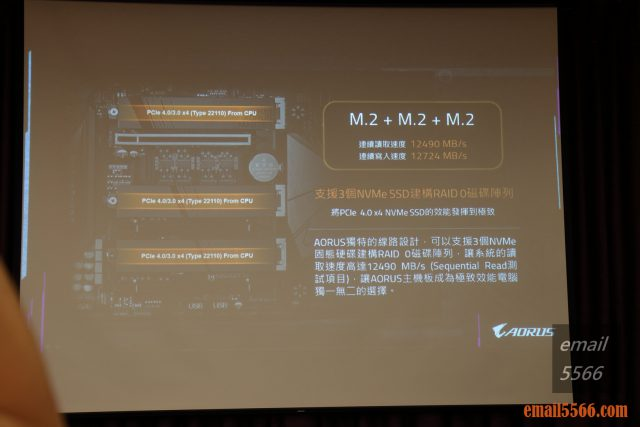 2020 AORUS x AMD 玩家體驗會-3組M.2插槽直通處理器