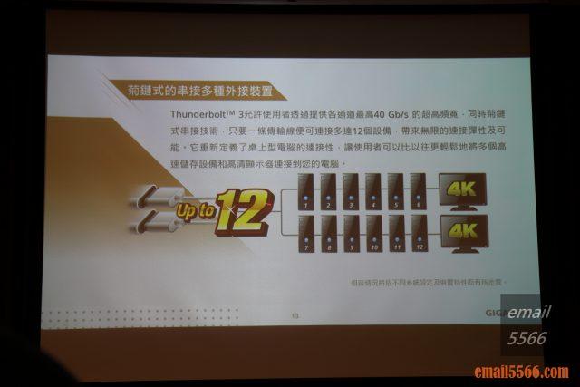 2020 AORUS x AMD 玩家體驗會-菊鏈式的串接多種外接裝置